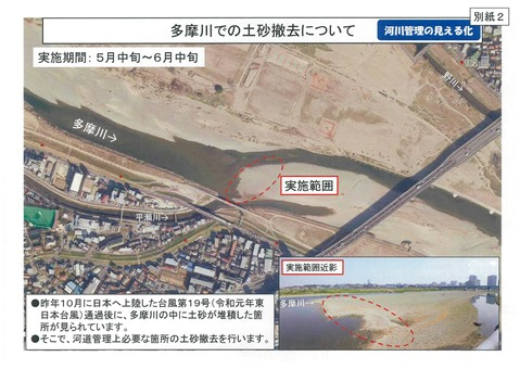 多摩川の二子排水樋門付近の河原も著しい土砂堆積! 平瀬川河口部分と一緒に撤去を!