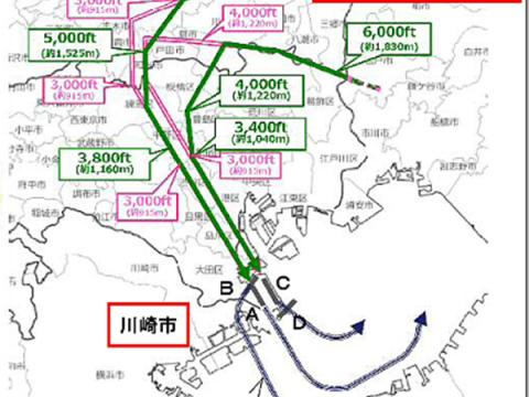 一般質問その5=危険な羽田空港新飛行ルートについて